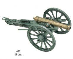 Replica Cannons